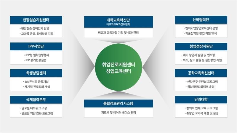 취창업 지원 프로그램 운영.pdf_page_1.jpg